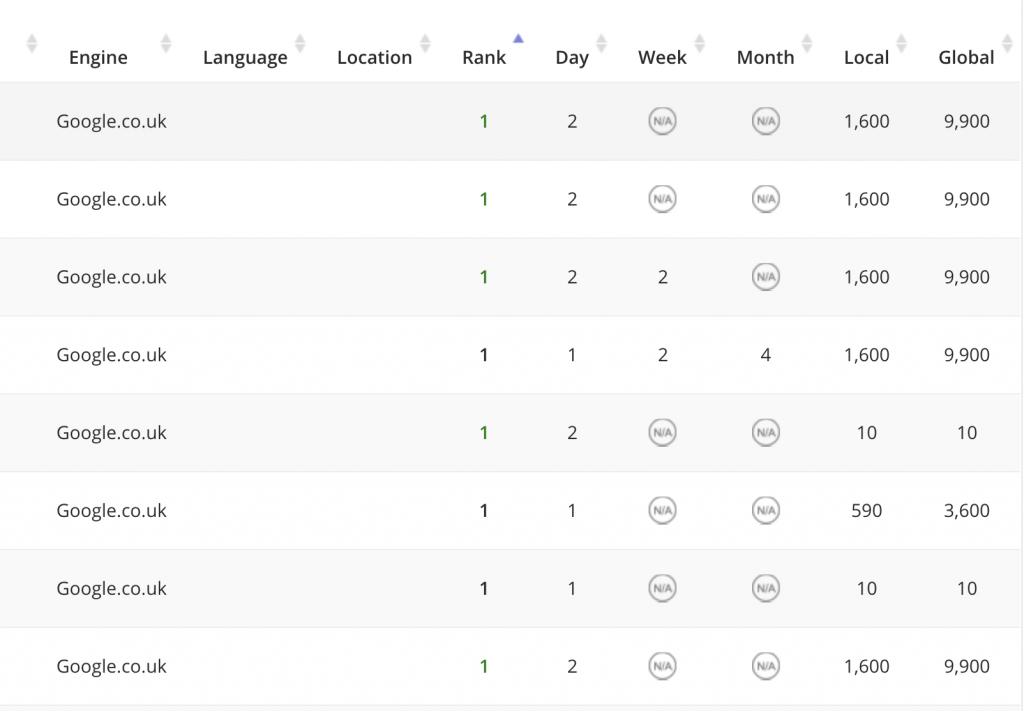ranking screenshot